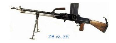 ブルーノZB vz.26軽機関銃
