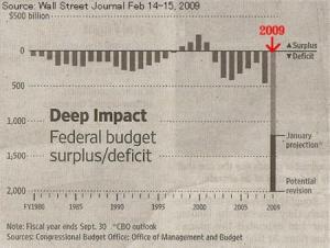 .米国債2009jpg
