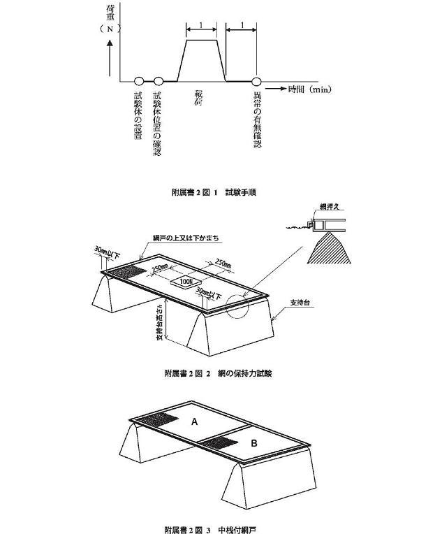 網の保持力試験方法図