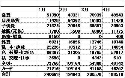 2011-4kakeibo.jpg