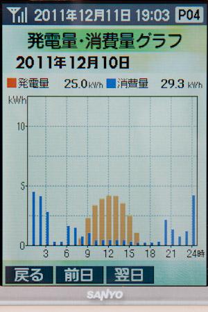 111210ukishima12.jpg