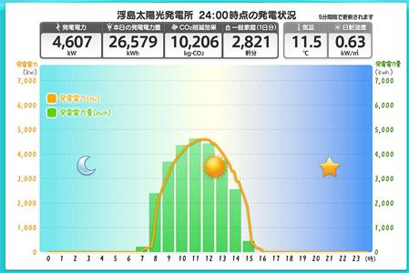 111210ukishima14.jpg