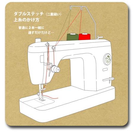 ダブルステッチ(二重縫い)上糸のかけ方