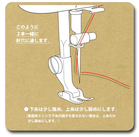 ダブルステッチ(二重縫い)針穴アップ