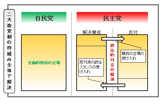 20110824_二大政党制②