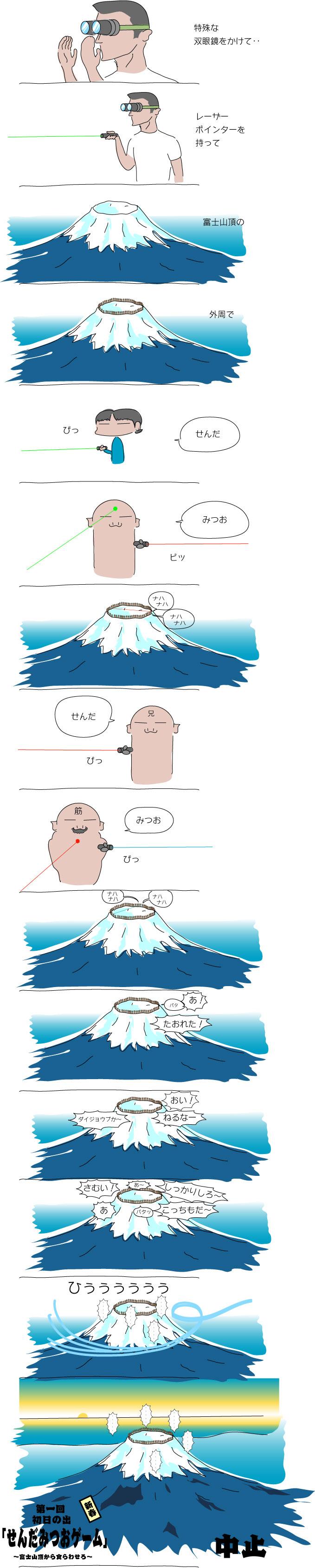 富士山頂せんだみつお