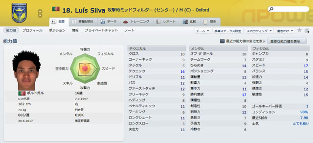 12ox13luissilva_s.jpg