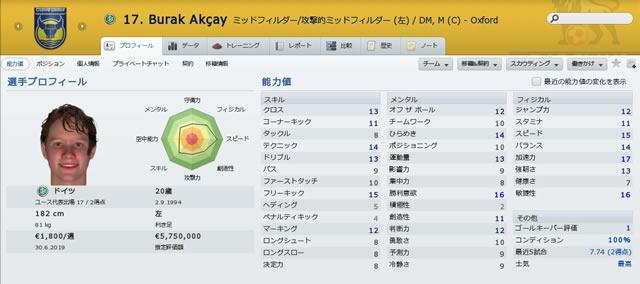 15burakakcay_s.jpg