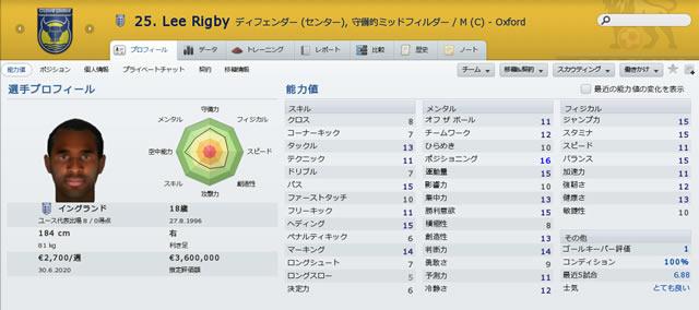 15leerigby_s.jpg