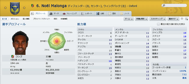 15noelmalonga_s.jpg