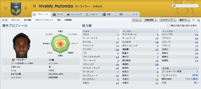 15vivaldymutombo_s.jpg