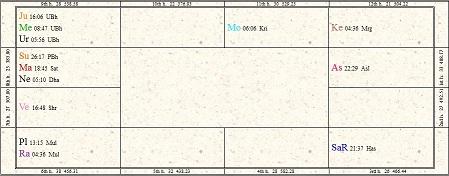 Higashinihon Daishinsai chart
