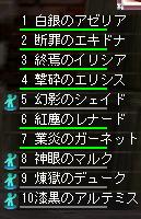 四天王ブログ1