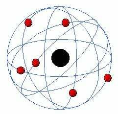 原子モデル