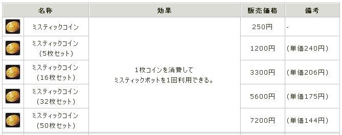 mabinogi_729.jpg