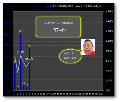 0306simGraph.png