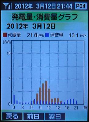 0312Graph.png