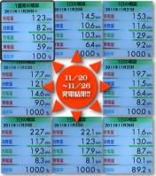 1120-1126日々