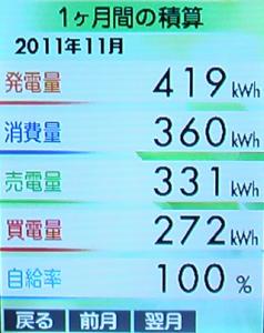 201111月-積算