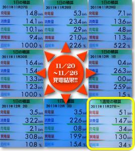 20111127-1203日々