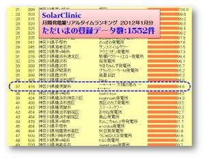 solarclinic2