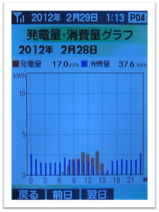 20120228g.png