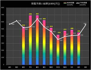 sim-graph.png