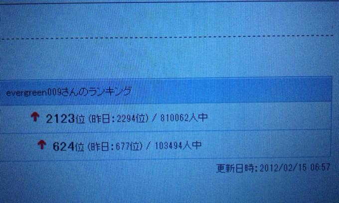 HP_20120215