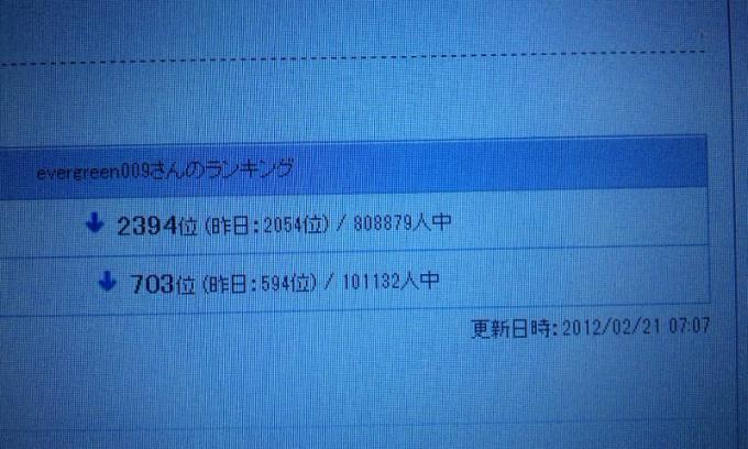 HP_20120221