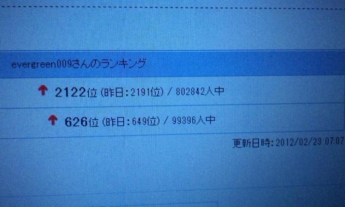 HP_20120223