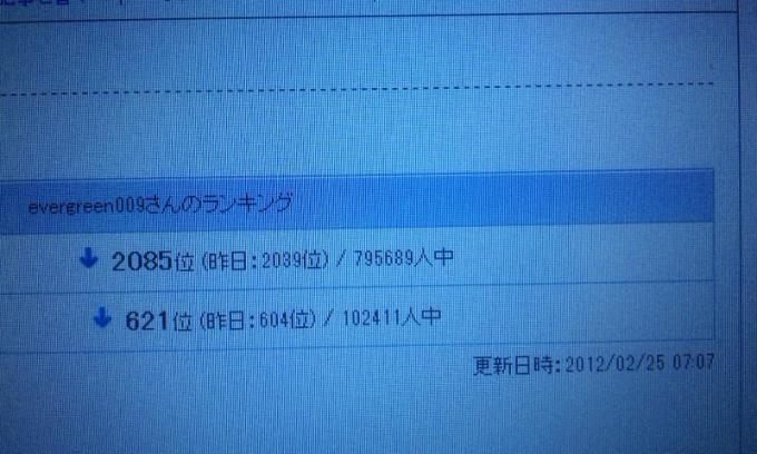 HP_20120225