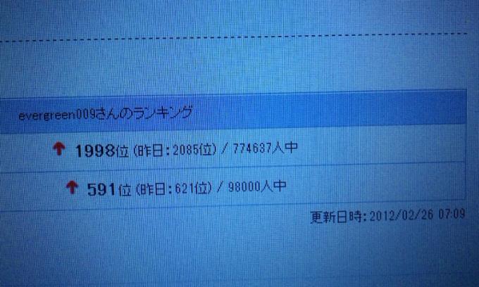 HP_20120226
