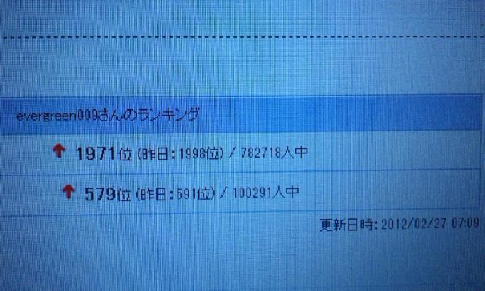 HP_20120227