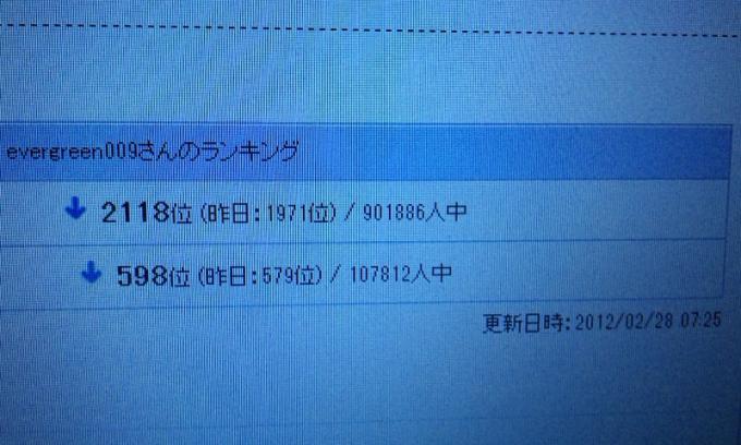 HP_20120228