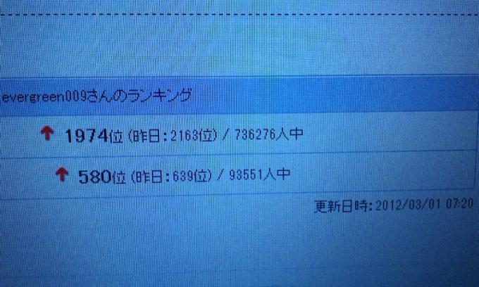 HP_20120301