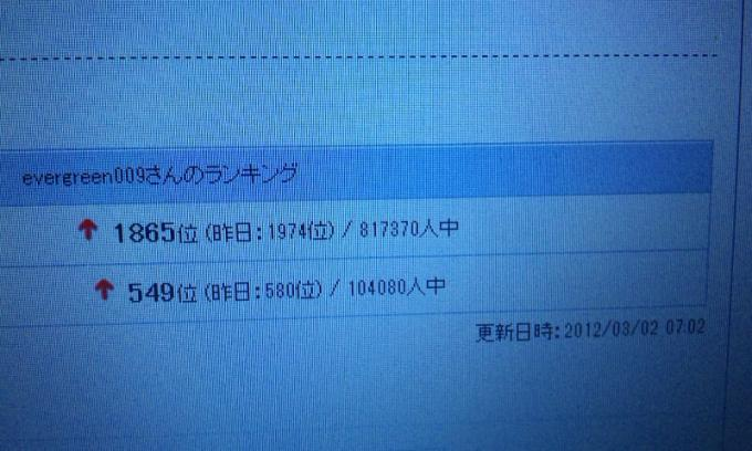 HP_20120302