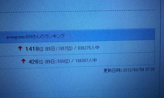 HP_20120304