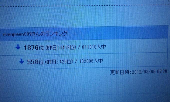 HP_20120305