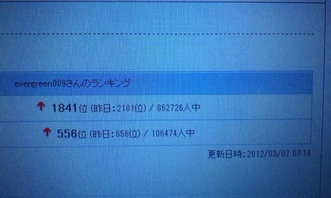 HP_20120307