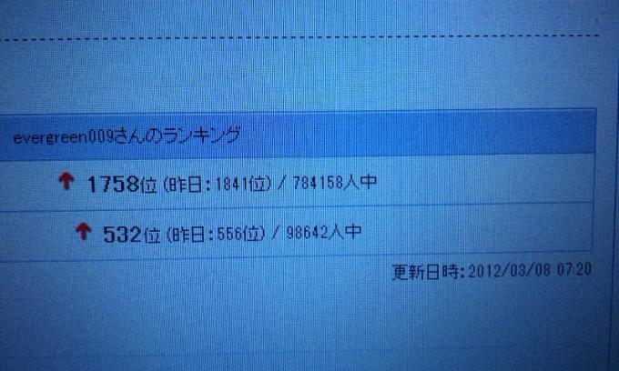 HP_20120308