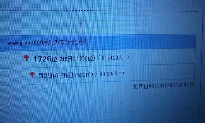 HP_20120309