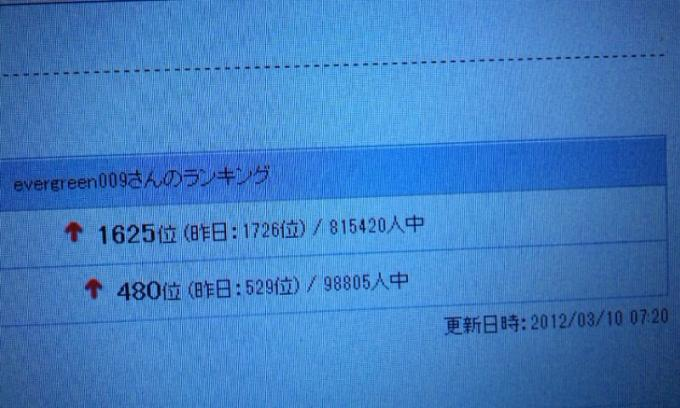 HP_20120310