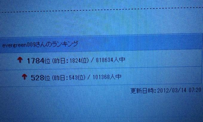 HP_20120314