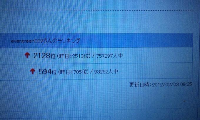 HP_20120203