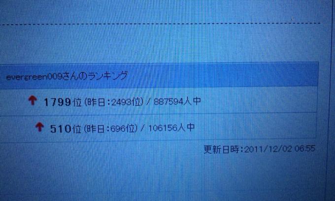 HP_20111202