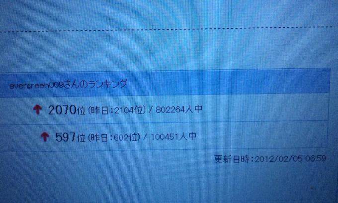 HP_20120205
