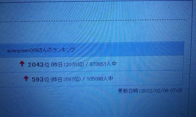 HP_20120206