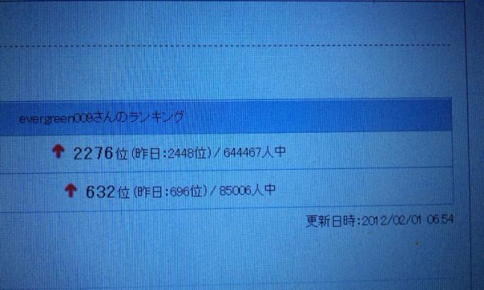 HP_20120201