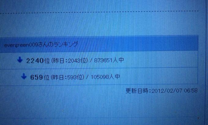 HP_20120207