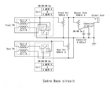 Sabre circuit